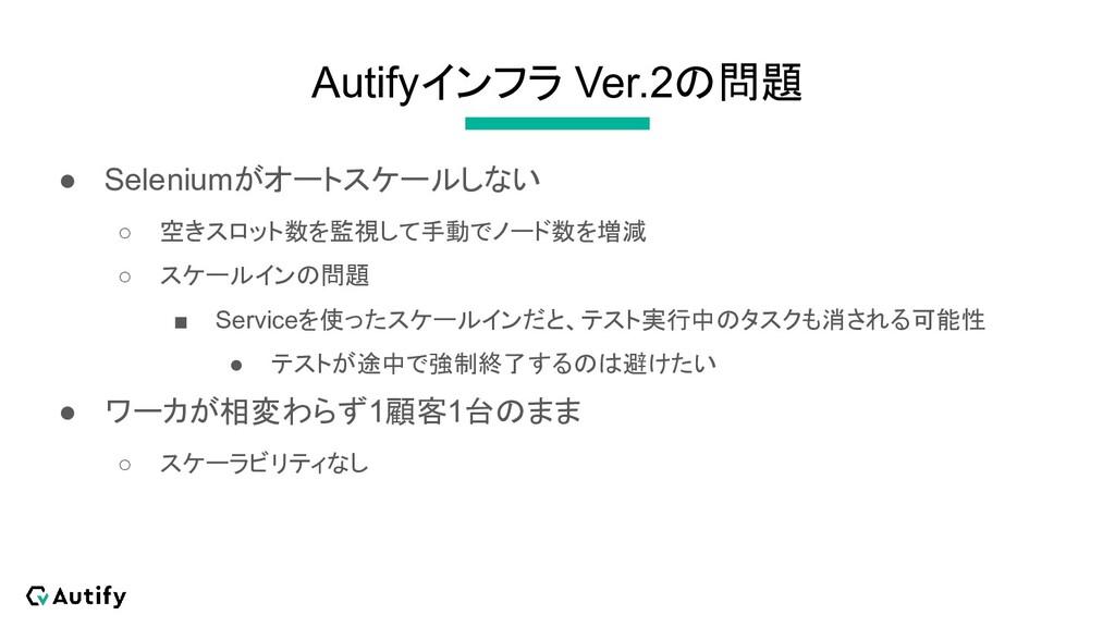 Autifyインフラ Ver.2の問題 ● Seleniumがオートスケールしない ○ 空きス...