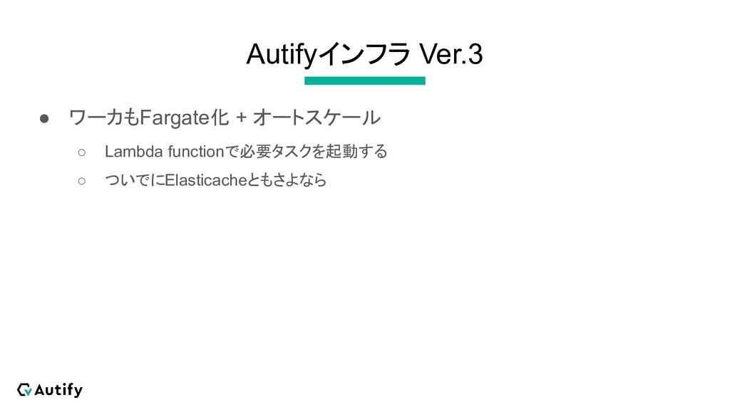 Autifyインフラ Ver.3 ● ワーカもFargate化 + オートスケール ○ Lam...