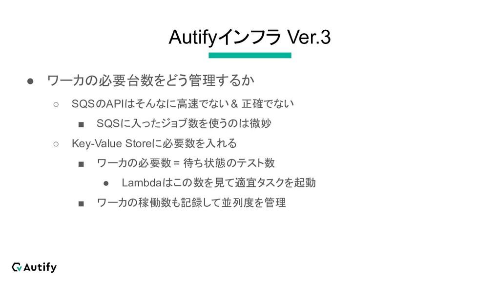 Autifyインフラ Ver.3 ● ワーカの必要台数をどう管理するか ○ SQSのAPIはそ...
