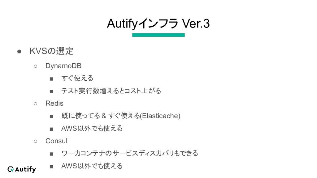 Autifyインフラ Ver.3 ● KVSの選定 ○ DynamoDB ■ すぐ使える ■ ...