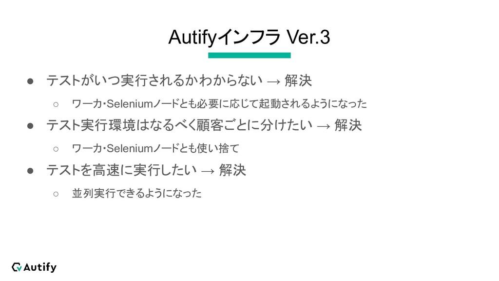 Autifyインフラ Ver.3 ● テストがいつ実行されるかわからない → 解決 ○ ワーカ...