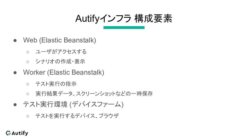 Autifyインフラ 構成要素 ● Web (Elastic Beanstalk) ○ ユーザ...