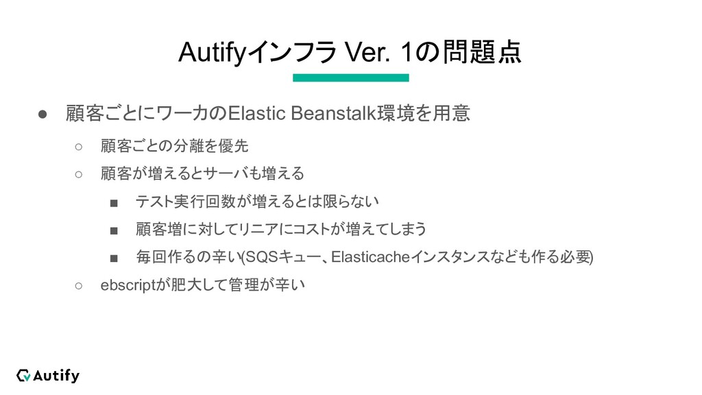 Autifyインフラ Ver. 1の問題点 ● 顧客ごとにワーカのElastic Beanst...