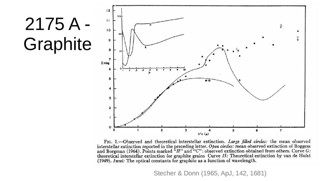 2175 A - Graphite Stecher & Donn (1965, ApJ, 14...