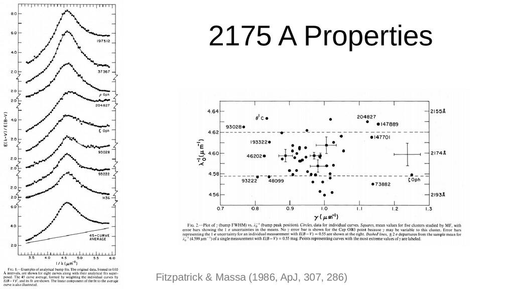 2175 A Properties Fitzpatrick & Massa (1986, Ap...