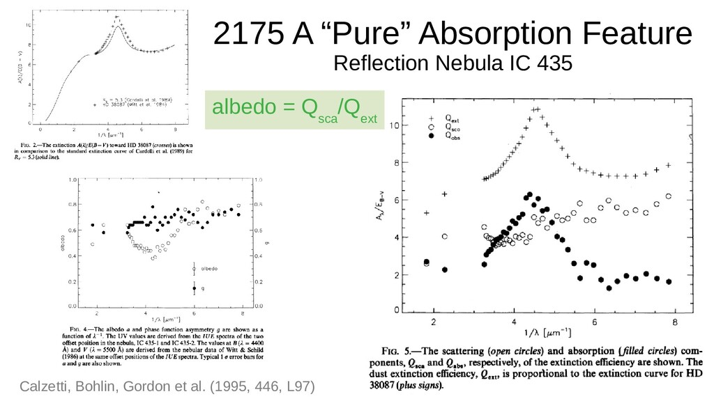 """2175 A """"Pure"""" Absorption Feature Reflection Neb..."""