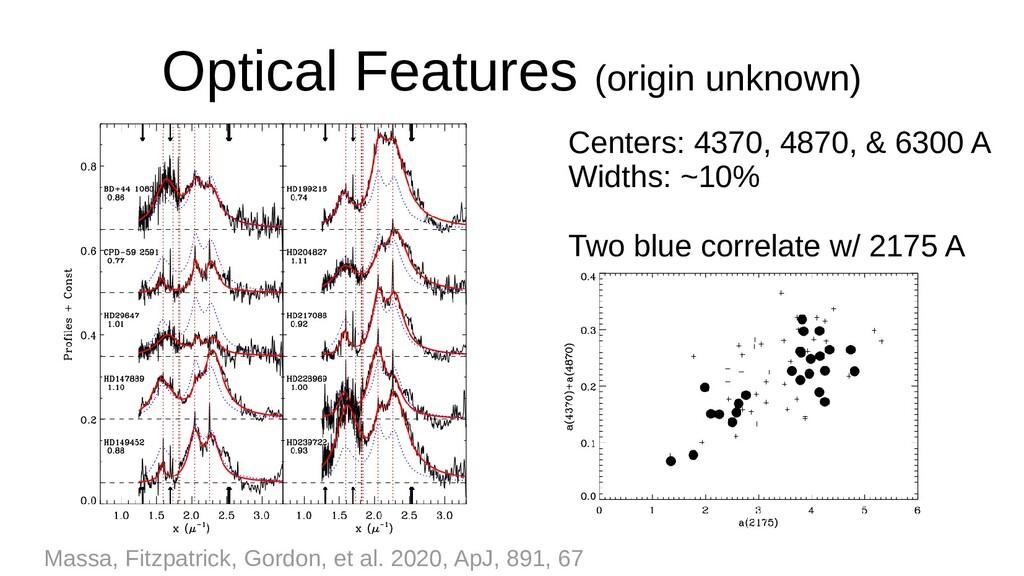Optical Features (origin unknown) Massa, Fitzpa...