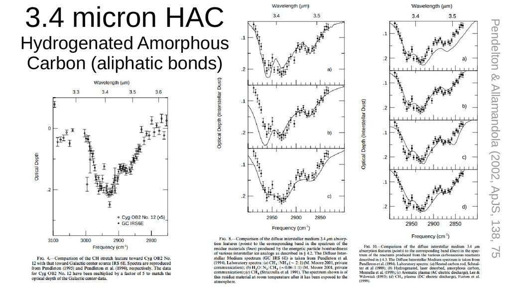 3.4 micron HAC Hydrogenated Amorphous Carbon (a...