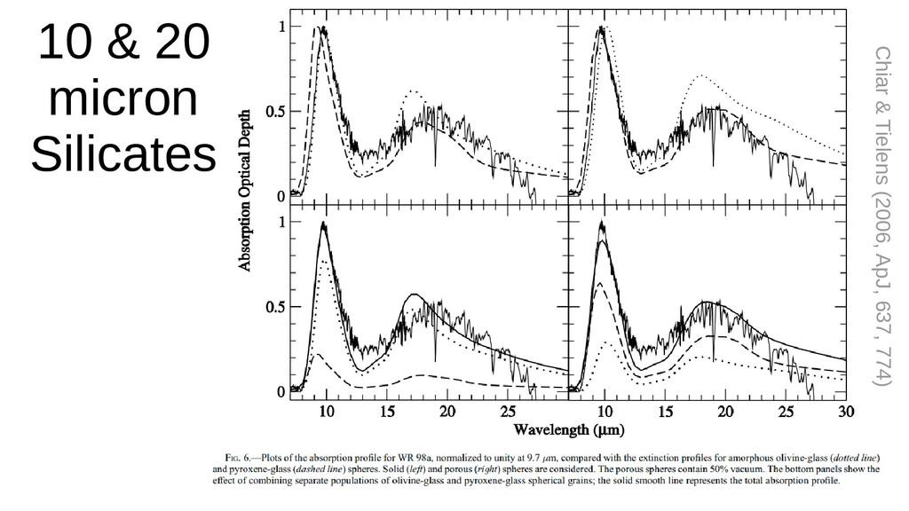 10 & 20 micron Silicates Chiar & Tielens (2006,...