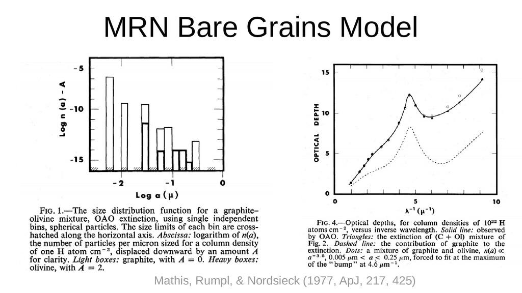 MRN Bare Grains Model Mathis, Rumpl, & Nordsiec...