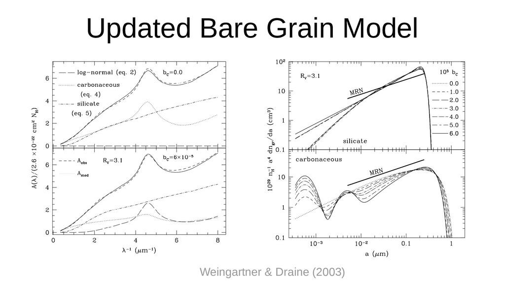 Updated Bare Grain Model Weingartner & Draine (...