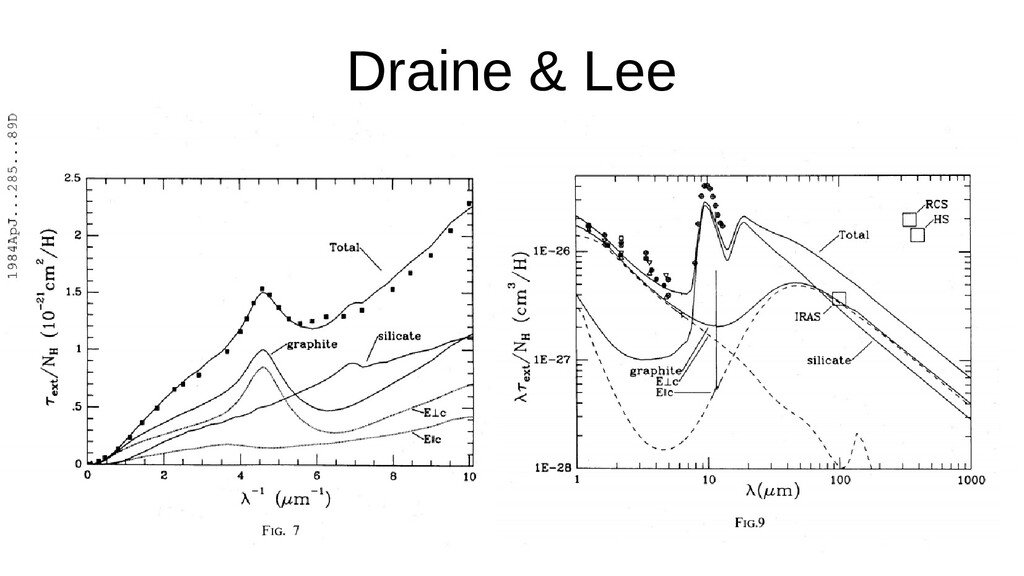 Draine & Lee