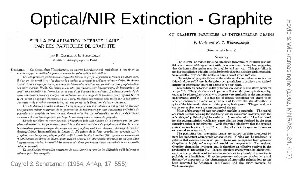 Optical/NIR Extinction - Graphite Cayrel & Scha...