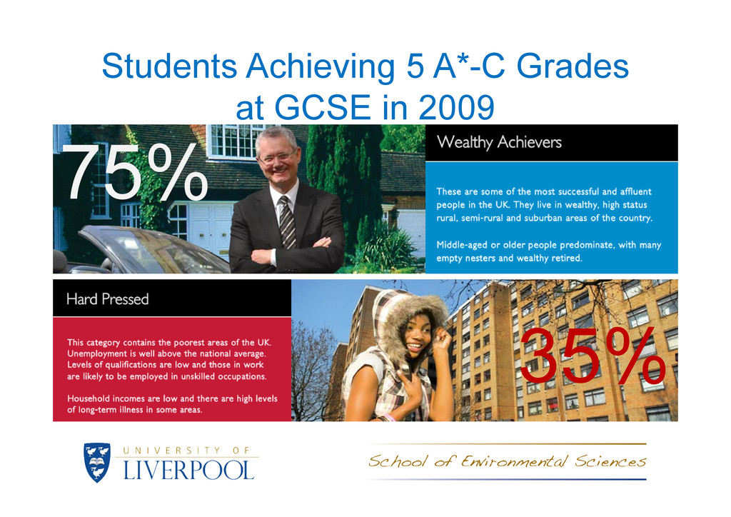Students Achieving 5 A*-C Grades at GCSE in 200...