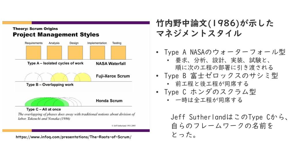 竹内野中論文(1986)が示した マネジメントスタイル • Type A NASAのウォーター...