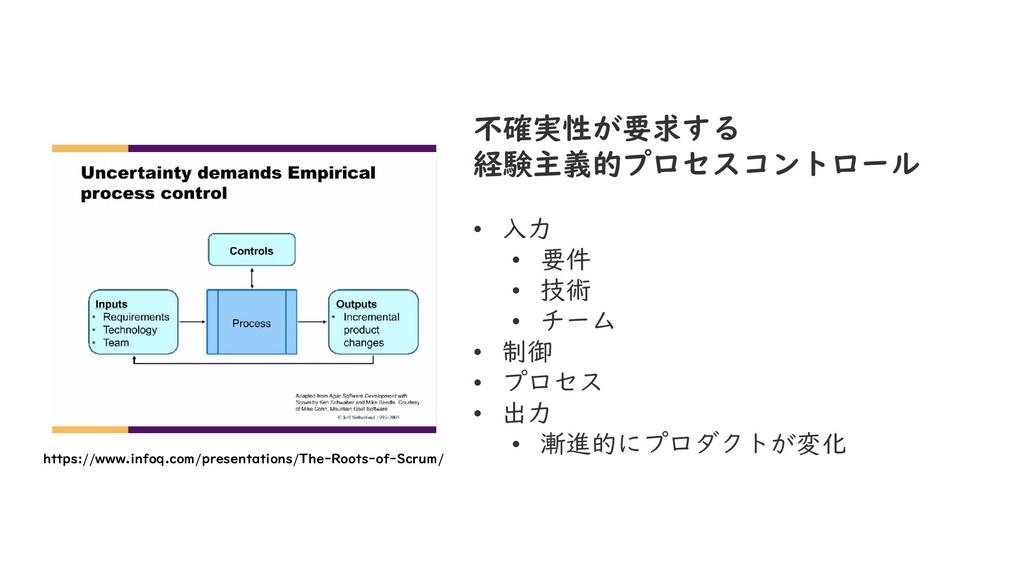 不確実性が要求する 経験主義的プロセスコントロール • 入力 • 要件 • 技術 • チーム ...
