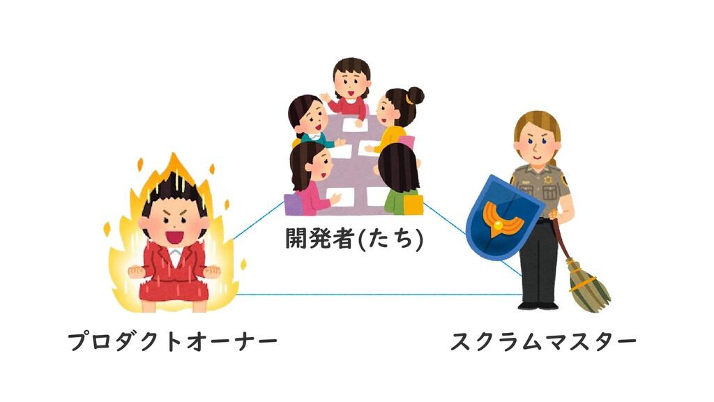 スクラムマスター プロダクトオーナー 開発者(たち)