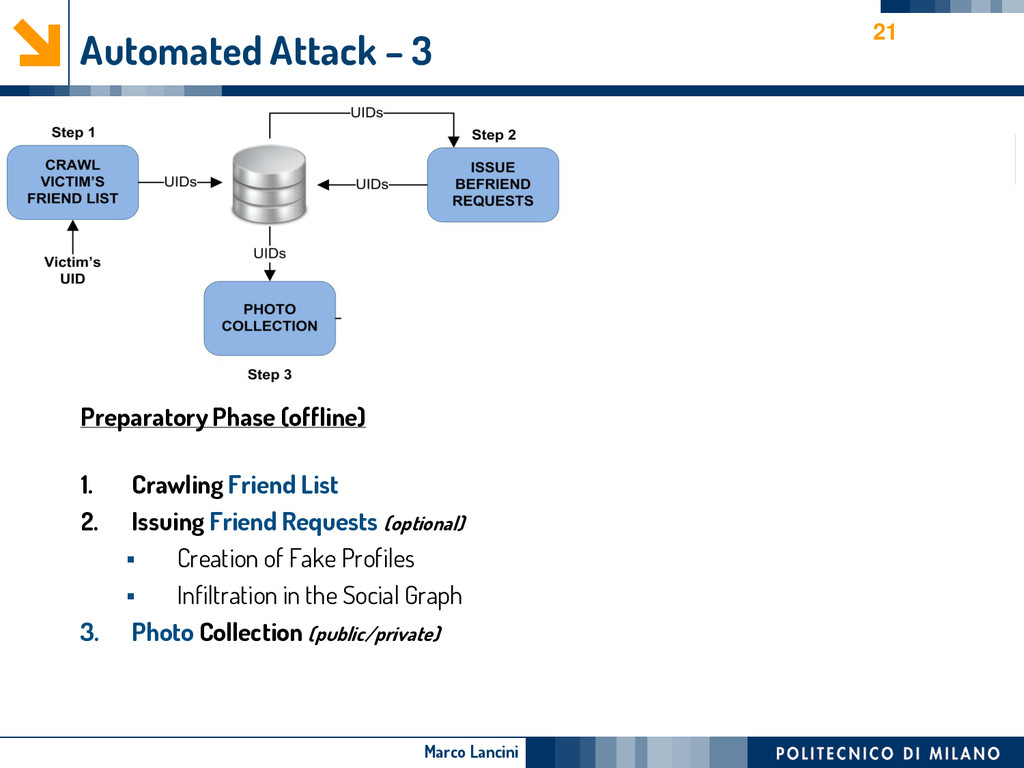 Marco Lancini Automated Attack – 3 21 Preparato...