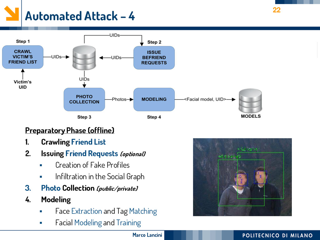 Marco Lancini Automated Attack – 4 22 Preparato...