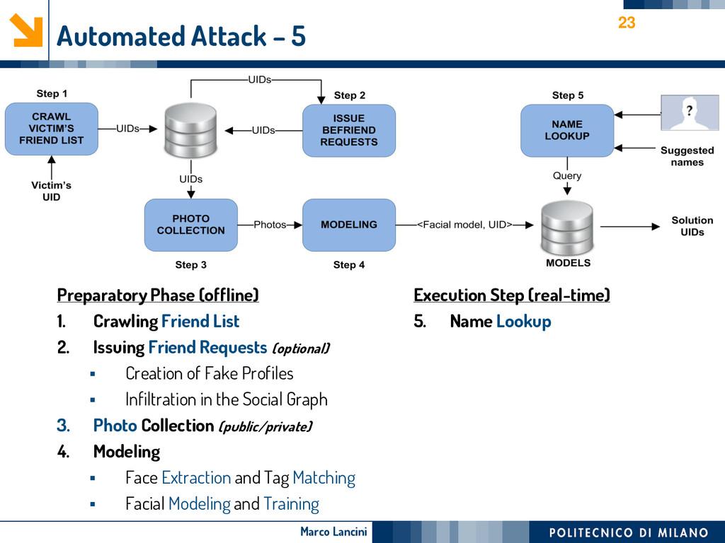 Marco Lancini Automated Attack – 5 23 Preparato...