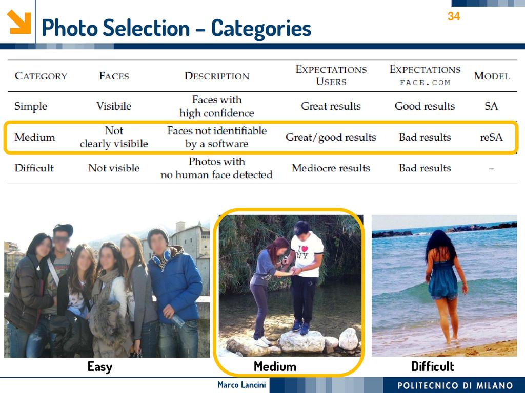 Marco Lancini Photo Selection – Categories 34 E...