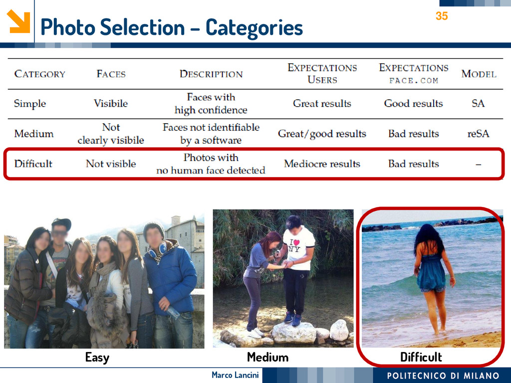 Marco Lancini Photo Selection – Categories 35 E...
