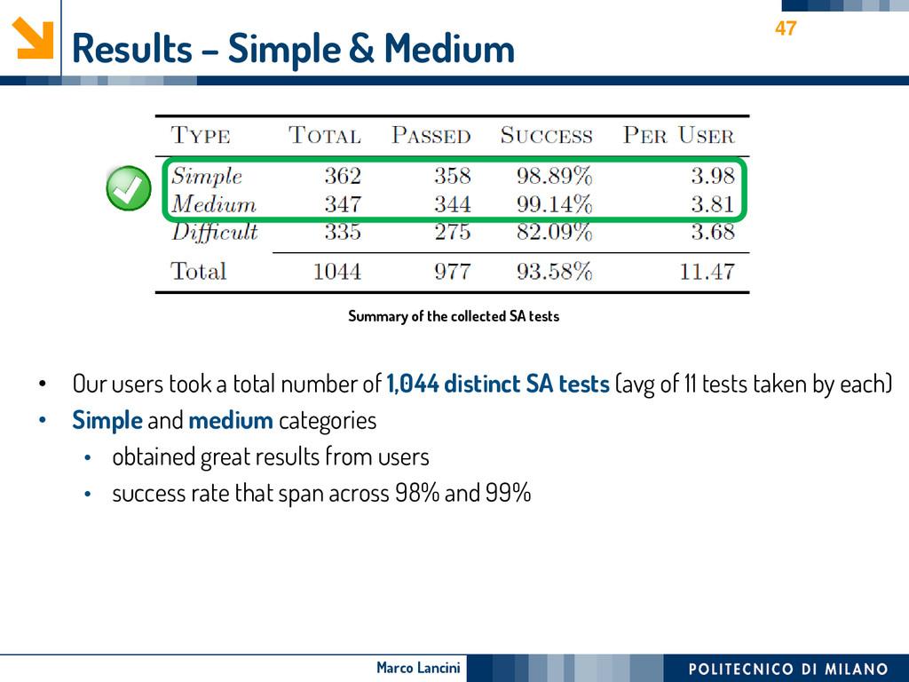 Marco Lancini Results – Simple & Medium 47 • Ou...