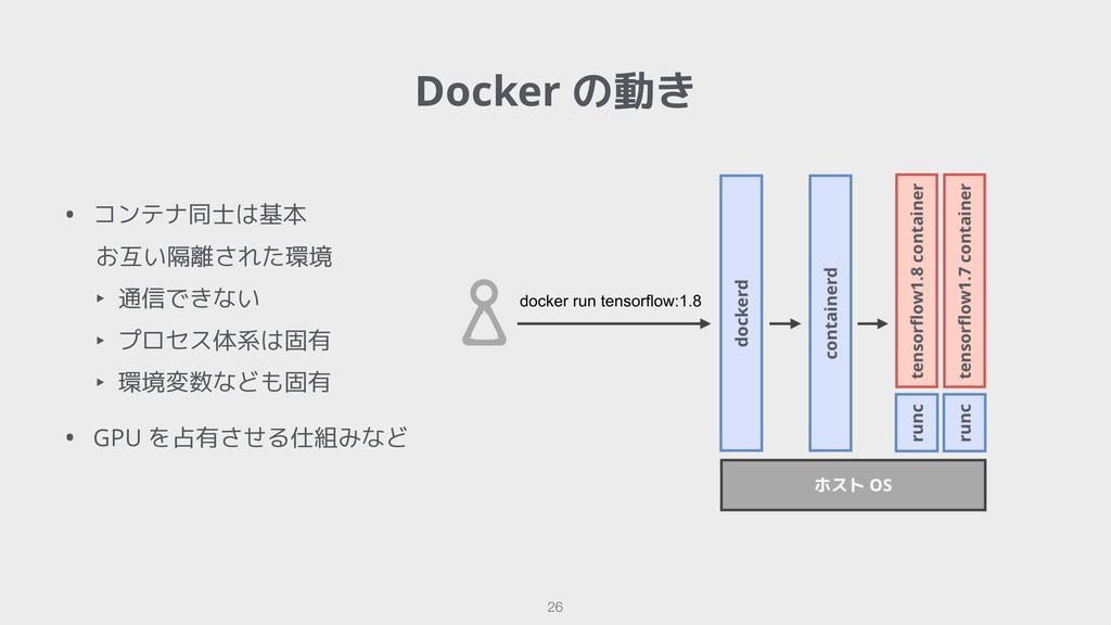 !26 Docker の動き • コンテナ同士は基本 お互い隔離された環境 ‣ 通信できない ...