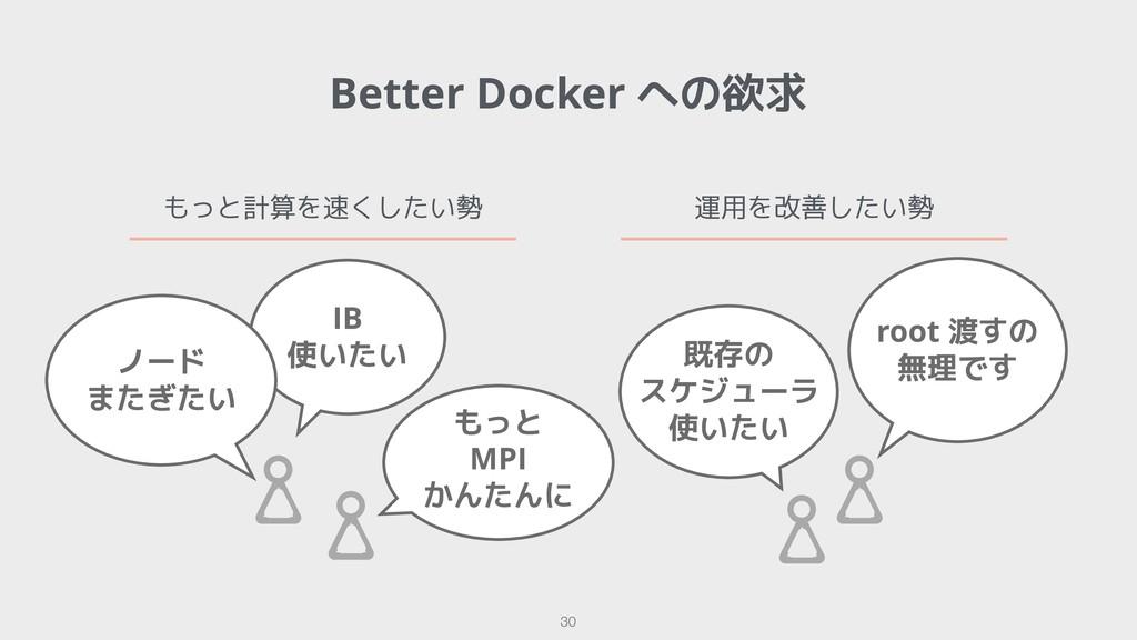 Better Docker への欲求 !30 もっと計算を速くしたい勢 運用を改善したい勢 I...