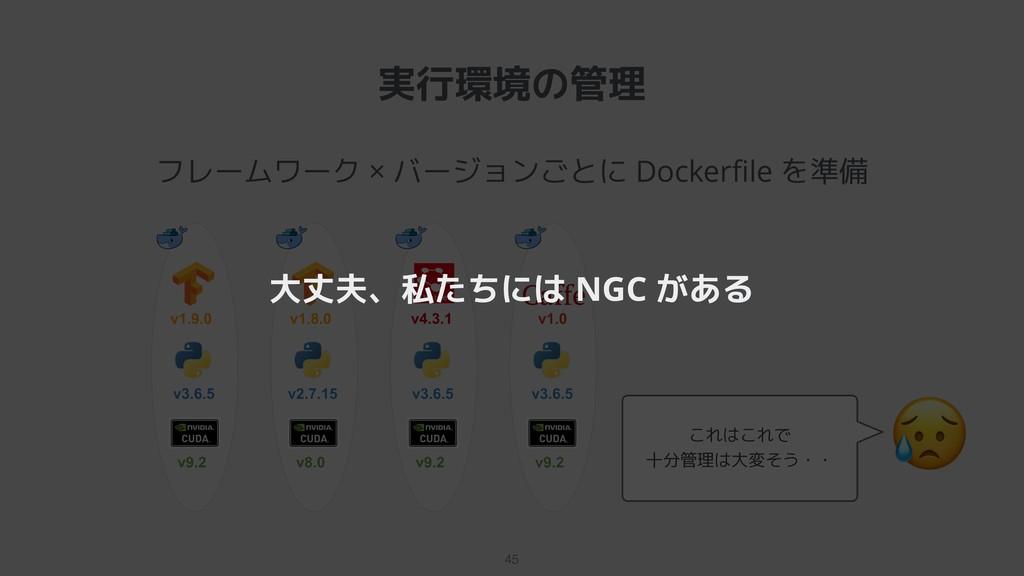 !45 実行環境の管理 フレームワーク × バージョンごとに Dockerfile を準備  こ...