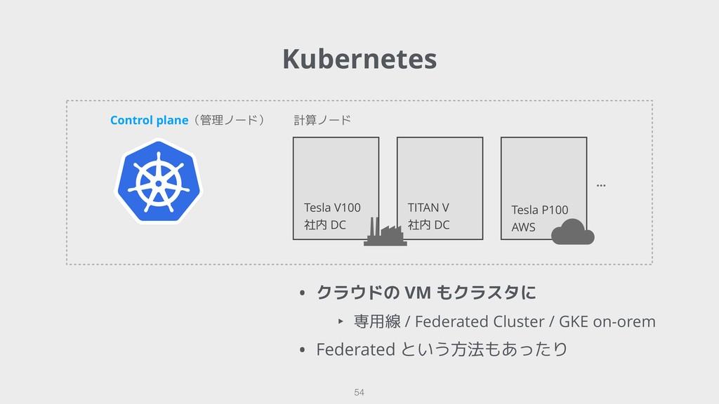 Kubernetes !54       計算ノード Tesla V100 社内 DC T...