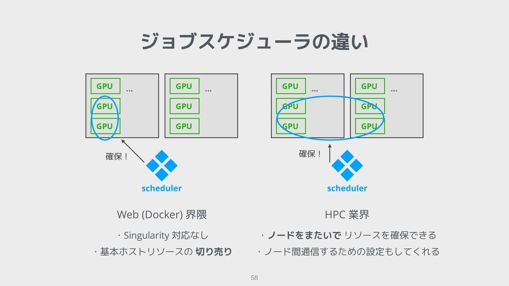 ジョブスケジューラの違い !58 Web (Docker) 界隈 ・Singularity 対...