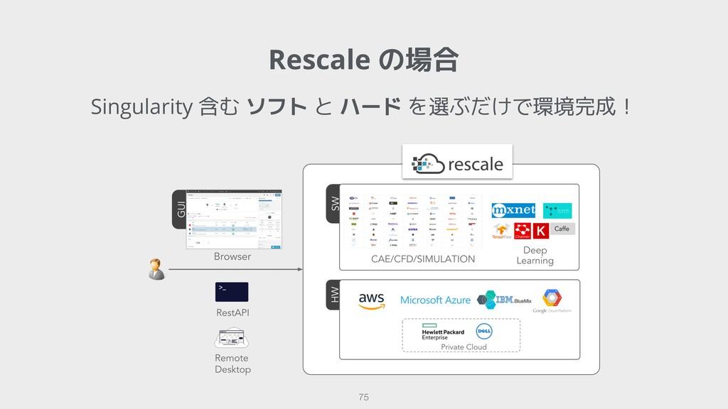 !75 Rescale の場合 Singularity 含む ソフト と ハード を選ぶだけで...