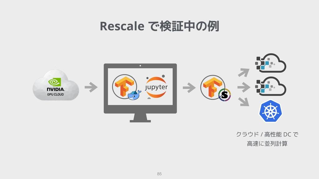 Rescale で検証中の例 !85 クラウド / 高性能 DC で 高速に並列計算