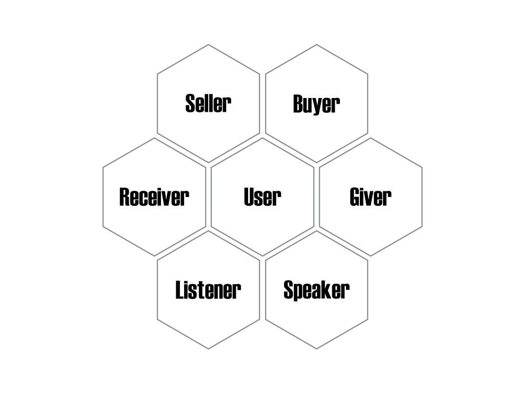 User Giver Receiver Seller Buyer Listener Speak...