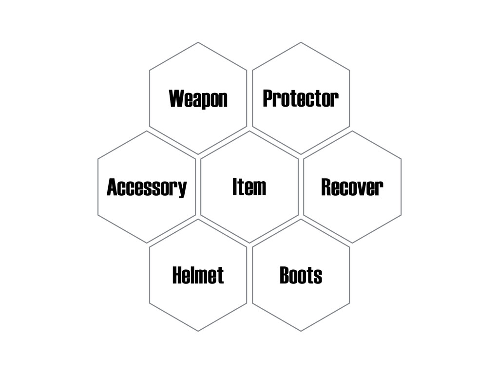 Item Recover Accessory Weapon Protector Helmet ...