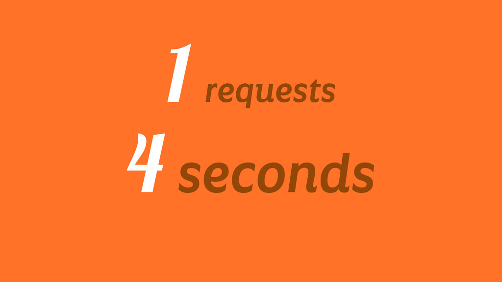 1 requests 4 seconds