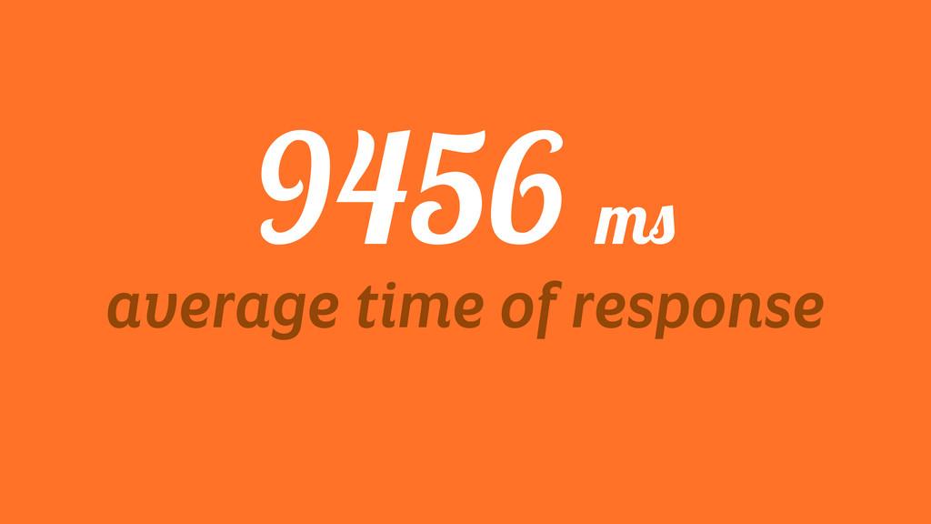 9456 ms average time of response