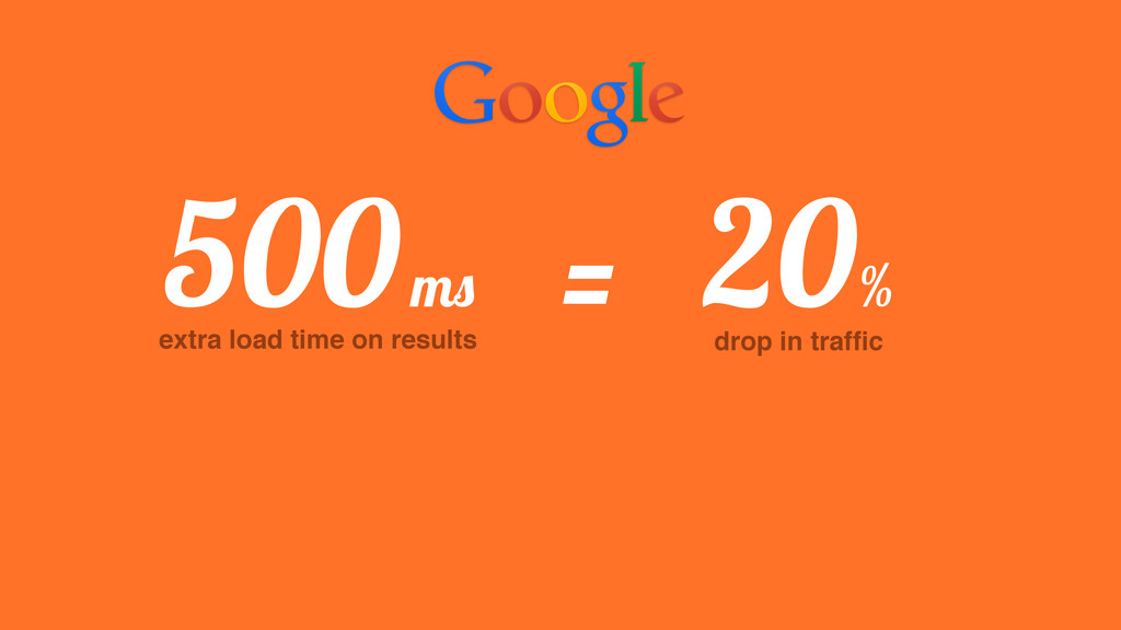 500 ms extra load time on results drop in traffi...