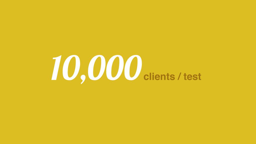 10,000 clients / test
