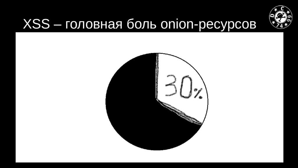 XSS – головная боль onion-ресурсов