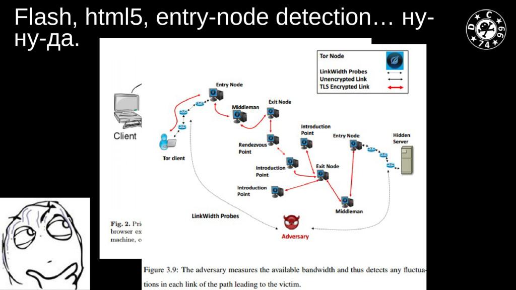 Flash, html5, entry-node detection… ну- ну-да.