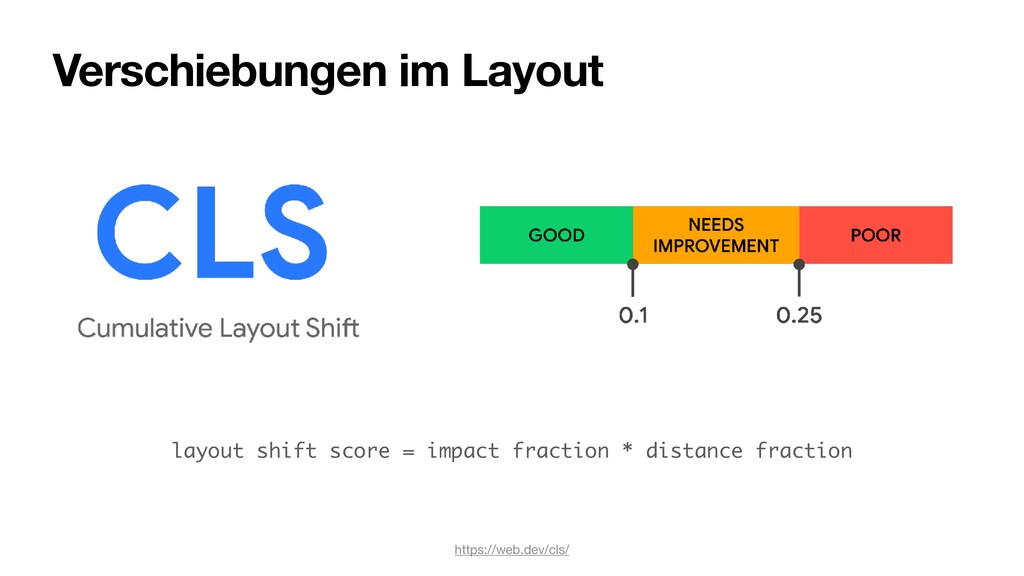 Verschiebungen im Layout layout shift score = i...