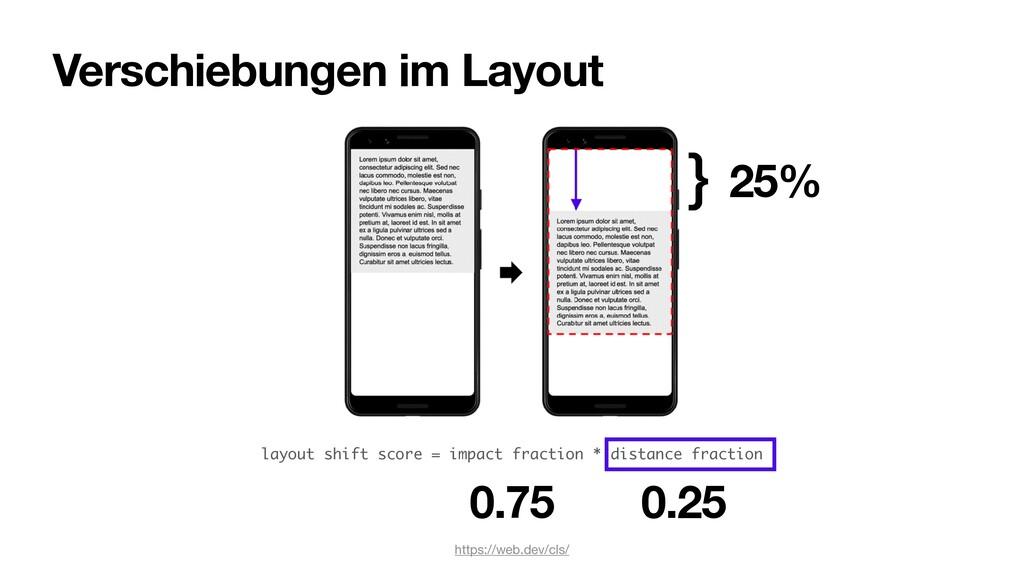 Verschiebungen im Layout 25% } 0.75 layout shif...