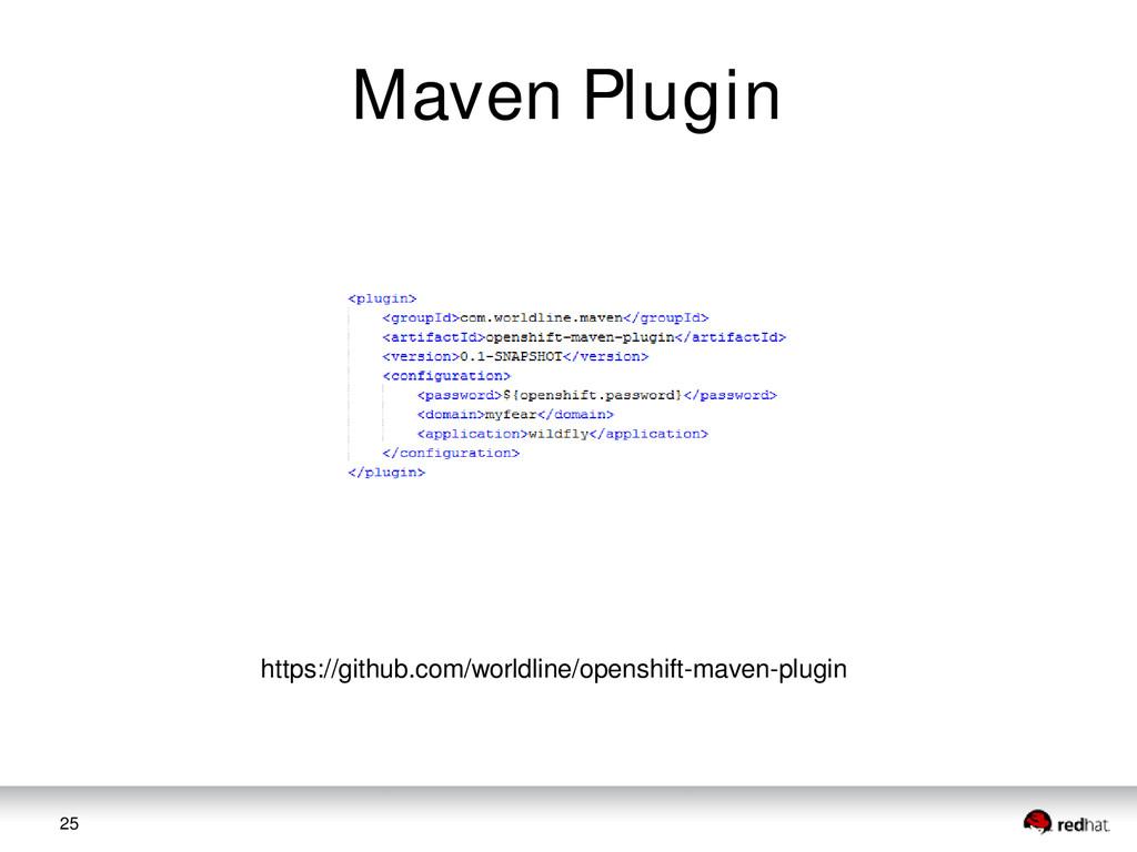 25 Maven Plugin https://github.com/worldline/op...