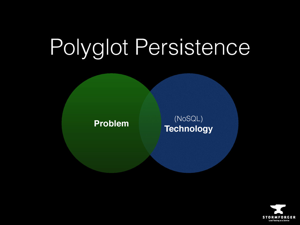 Polyglot Persistence (NoSQL)