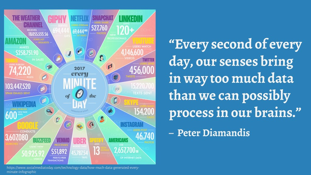 """""""Every second of every day, our senses bring in..."""