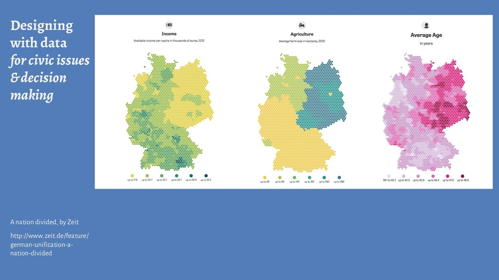 Designing with data for civic issues & decision...