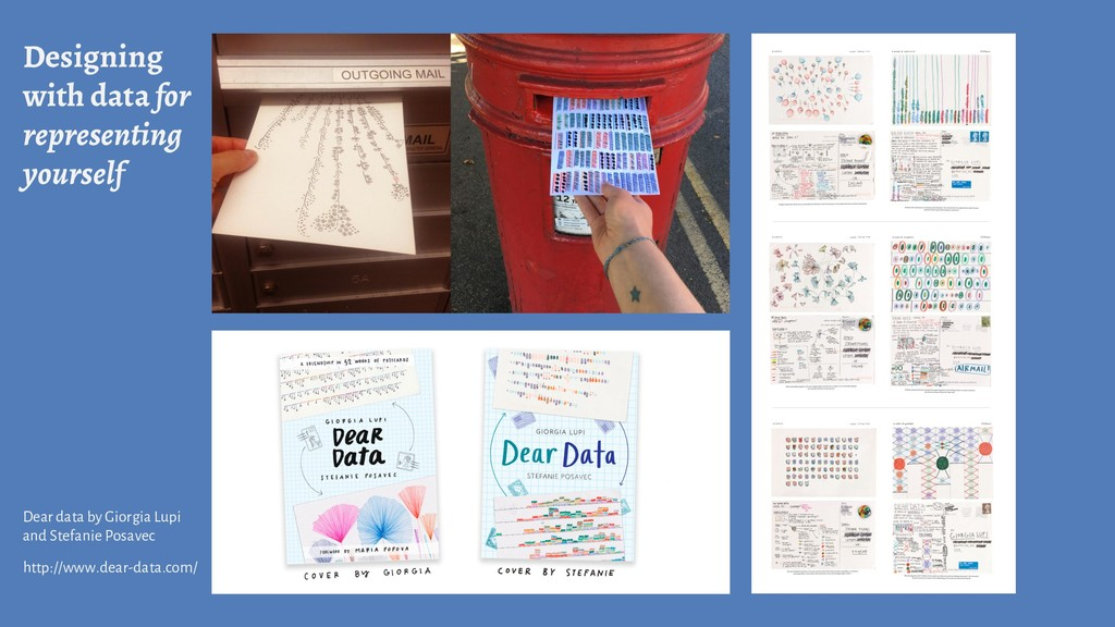 Designing with data for representing yourself D...