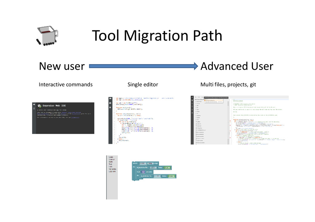 Tool Migration Path New user Advanced User Inte...